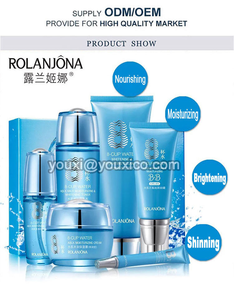 skin care products manufacturers
