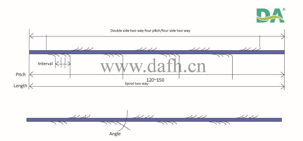 Pdo Thread Lift Side Effect Pdo Silhouette Soft Thread