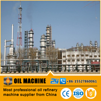 Oil and gas industry jobs refinery products oil and gas refinery hydrocarbon cracking refinery capacity