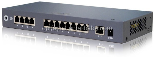 2 FXS & 2 FXO Port VOIP IP PBX,28 extensions