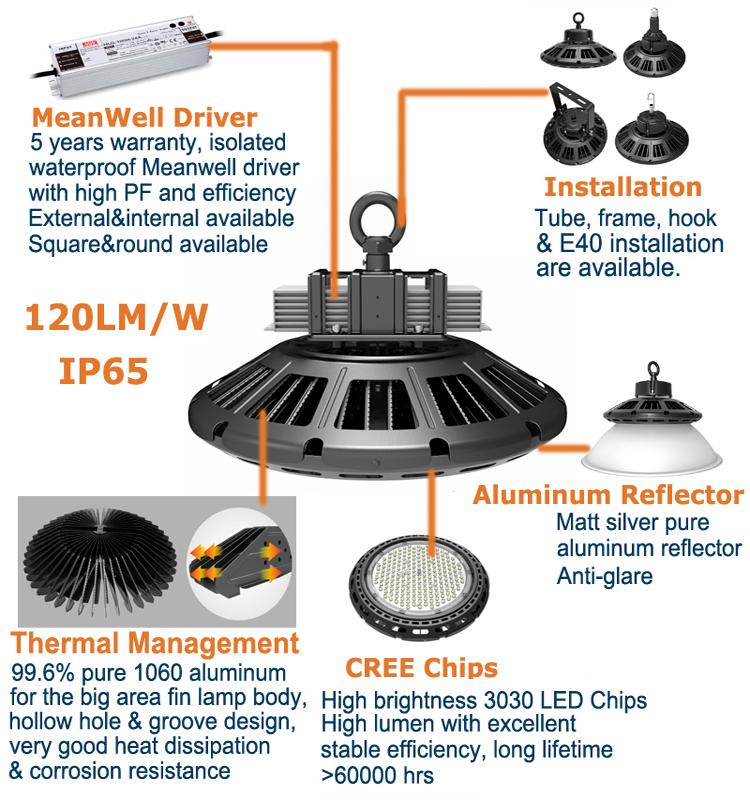 ufo led high bay spec