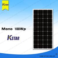 size 250w solar panels