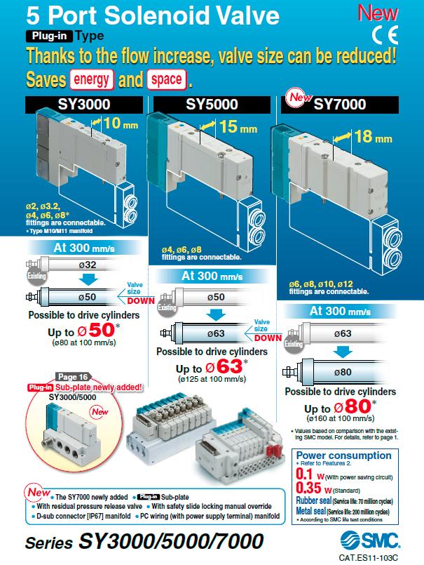 smc solenoid valve wiring diagram smc solenoid valve