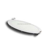 CE RoHS approval 205mm cut out round led panel ceiling lights