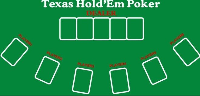 Delightful Printing Poker Mat   Buy Poker Mat,Casino Felt,Gambling Mat Product On  Alibaba.com