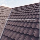Buying Building Materials China Synthetic Spanish Roof Tile, Decras Red Wine Color Stone Coated Metal Roofing Sheets