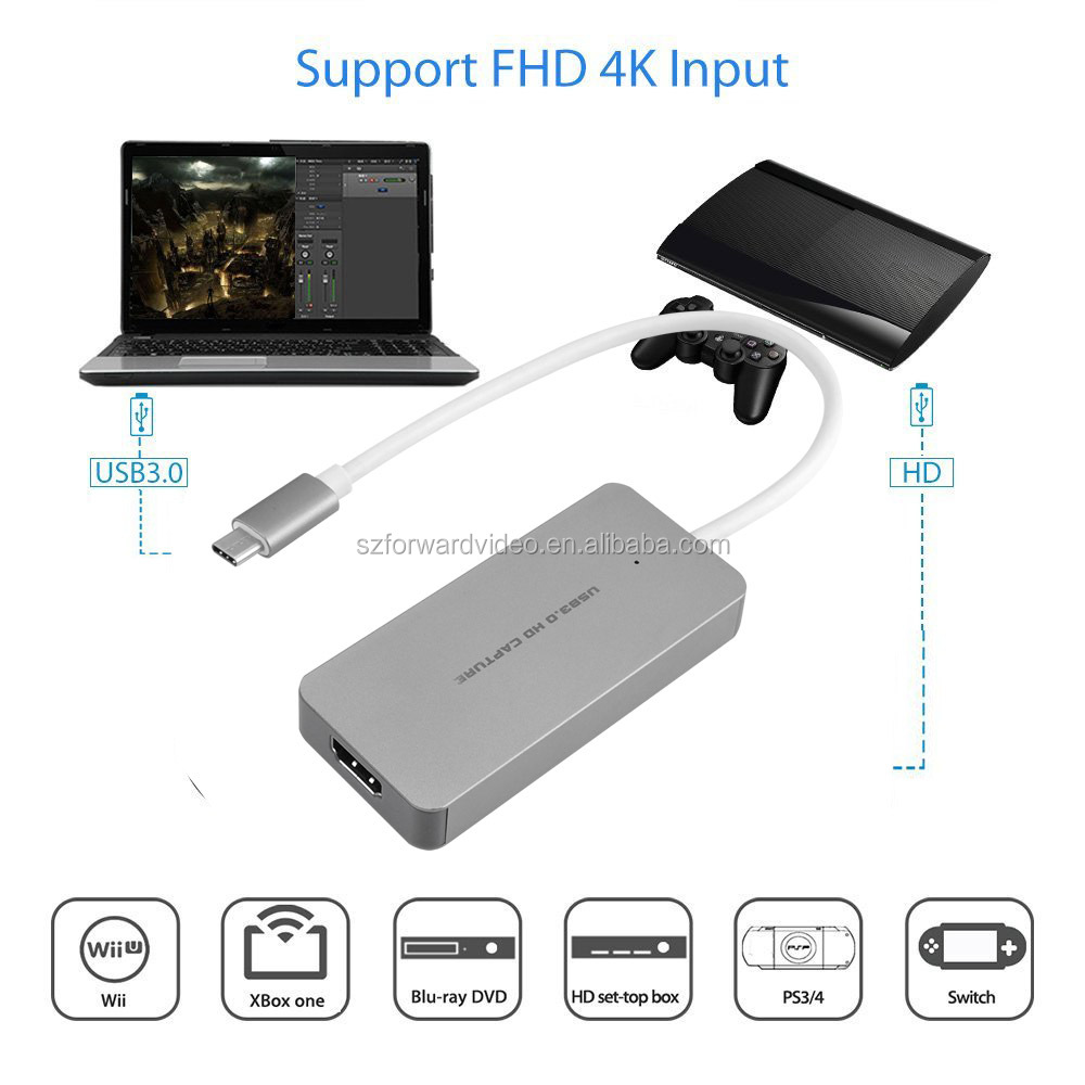 Amazon hot selling HDMI to USB 3.0 UVC Capture Card Dongle 1080P Video Audio recorder support 4K input small size ezcap265