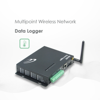 GSM Mobile Multipoint Temperature Humidity GPRS Ethernet Data Logger