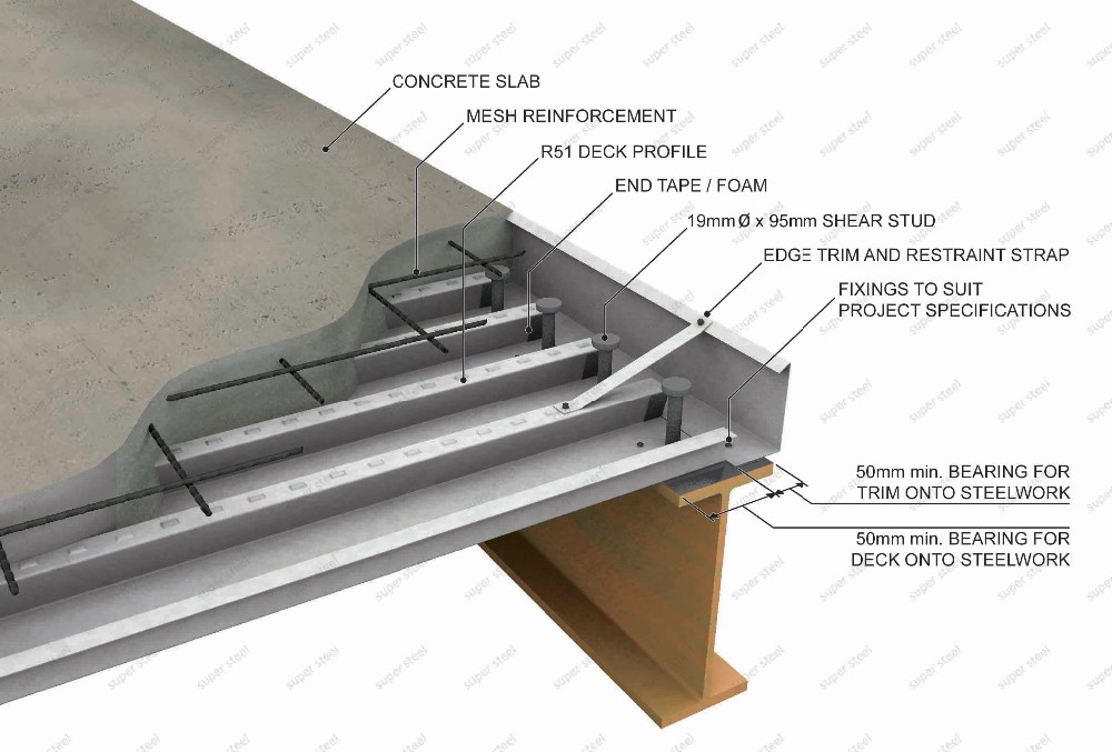 Galvanized Steel Floor Decking Sheet Steel Decking Prices
