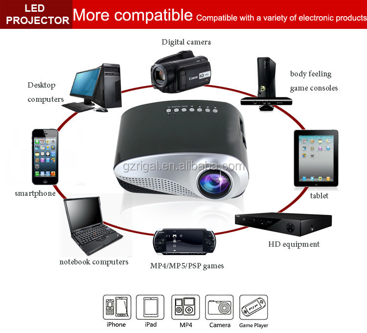 2016 mini hottest projector for home buy cheap home for Mini projector best buy