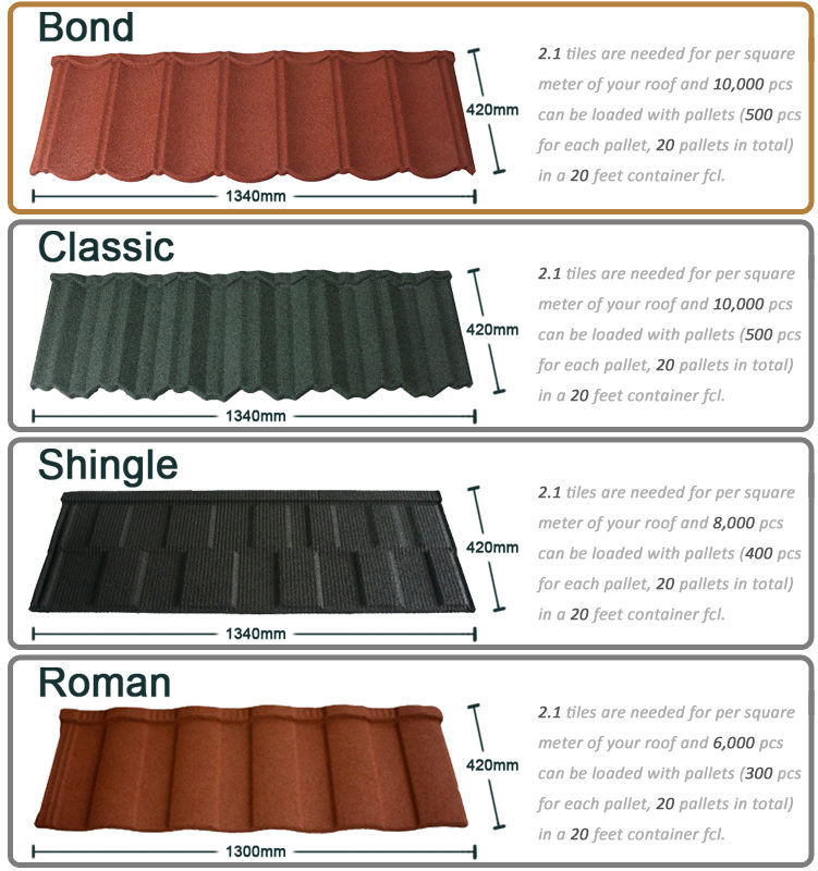 Steel roof metal roofing materials epdm rubber roofing for Roof covering types
