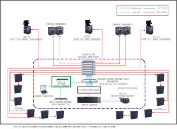 5.1 Sound System Circuit Diagram | C Mark Digital Cinema 5 1 Surround Sound System Buy 5 1 Surround