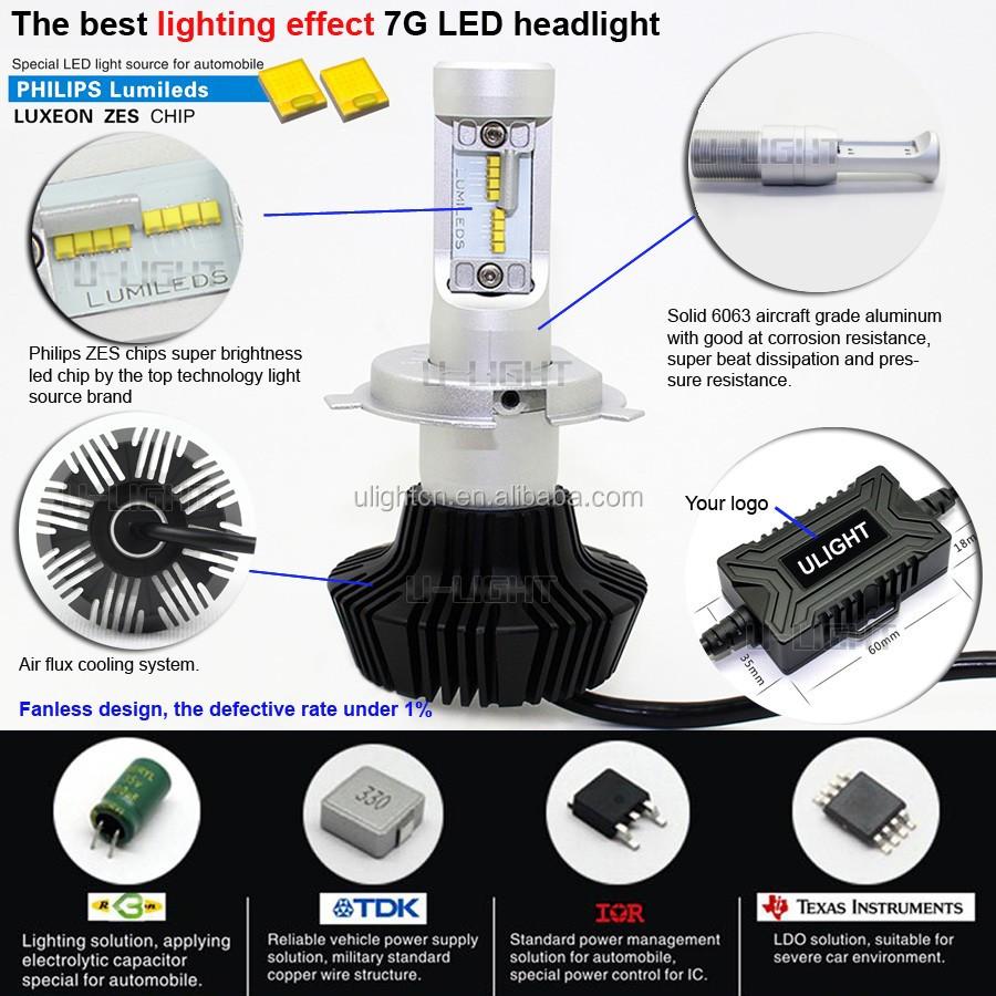 Super Bright With Best Lighting Effect H4 H7 Led Headlight Kit ...