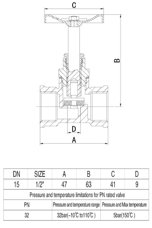 Red Handle Check Valve Manufacturers Manual Stop Valve - Buy Angle on