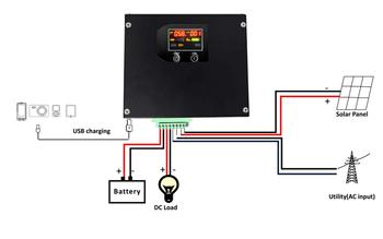 Sc Ml Series Hybrid Solar 12volt Led Lighting System Home