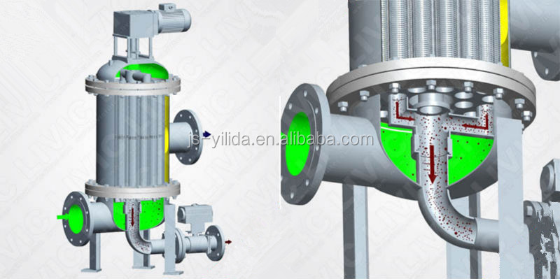 Industrial Water Filter Cartridge Automatic Backwash Stainless Steel  Cartridge Filter Housing For Enviromental Water Treatment - Buy Backwash