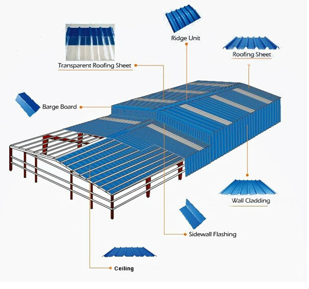 Sound Absorption Corrugated Plastic Roofing Sheet Buy