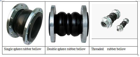 Anti Vibration Din Ansi Flange Standard Neoprene Rubber