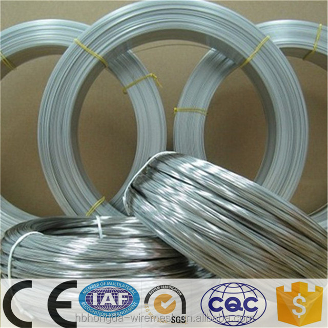China Galvanized Double Loop Tie Wire Wholesale 🇨🇳 - Alibaba