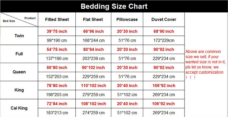 US Sheet Size Chart, CM: Determine which sheet size that fits your US bed. All measurements in CM. For measurements in Inches, see above. Width x Length x Depth.