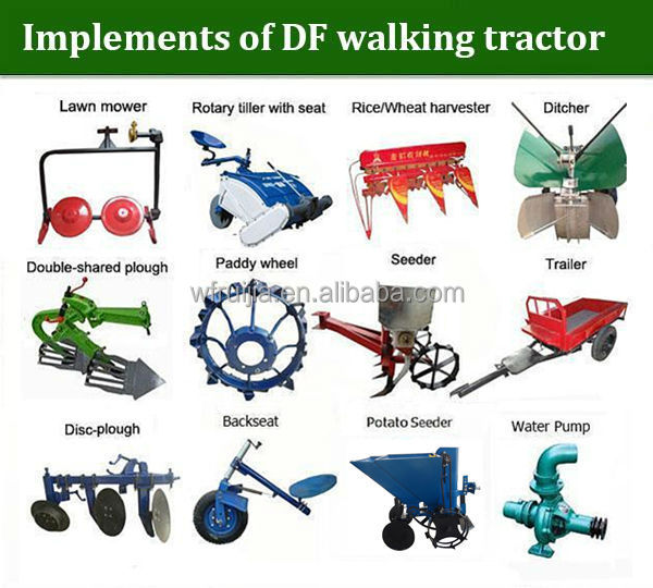 China Good Farm Tools And Equipment And Their Uses For Two-wheeled ...