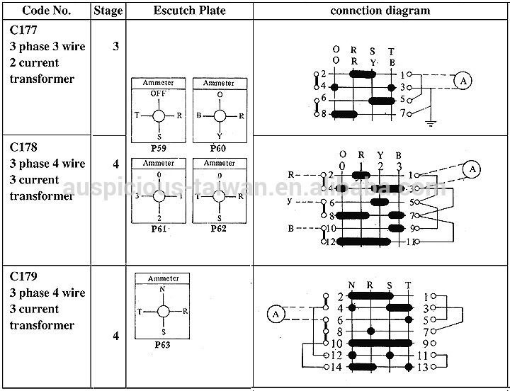 basic 3 phase switch wire diagram 3 phase switch wiring