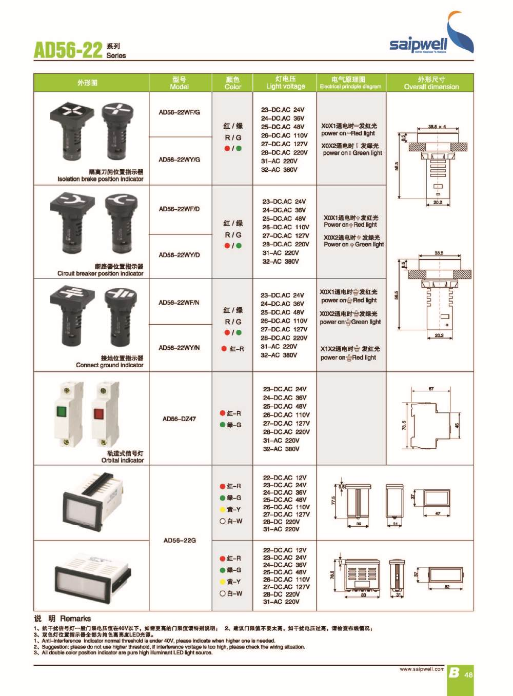 Saip/saipwell China Manufacturer Circuit Breaker Position ...