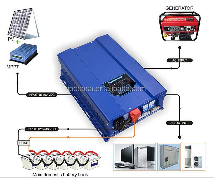 4000 Watt Inverter Generator >> Hybrid Solar Power Inverter 4000 Watts 24 Volts 48 Volts With Mppt 40a - Buy Power Inverter 4000 ...