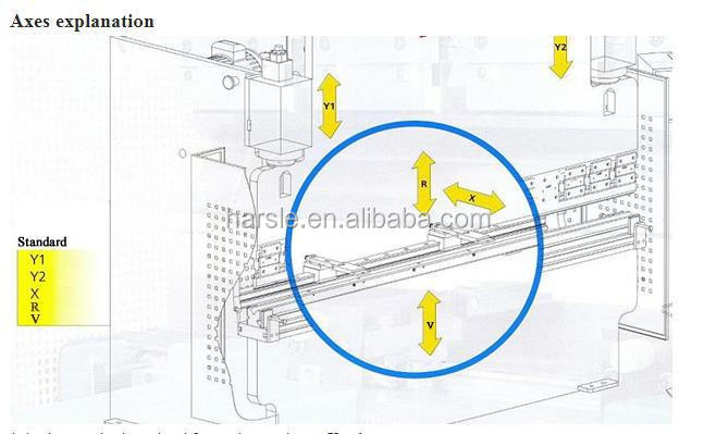 WE67K Hydraulic CNC bending machine/ hydraulic Press Brake/ CNC Bender-in  Bending Machinery from Tools on Aliexpress com | Alibaba Group
