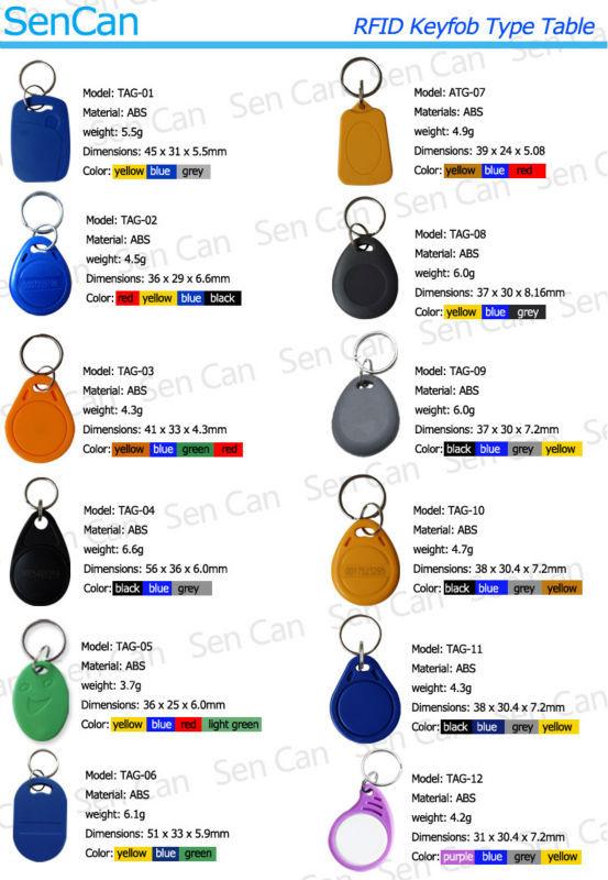 Custom printing rfid key fob key tag with 125khz em4100 1356mhz mf custom printing rfid key fob key tag with 125khz em4100 1356mhz mf 1ks50 chip from ccuart Gallery