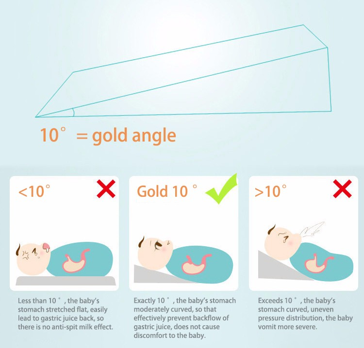 Triangle Incline Safe Universal Foam Sleep Positioner And
