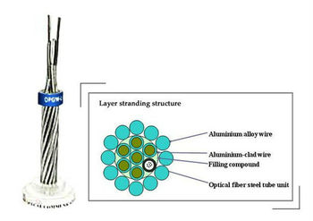 12//24/48 Cores Optical Fiber Composite Overhead Ground Wire Opgw ...