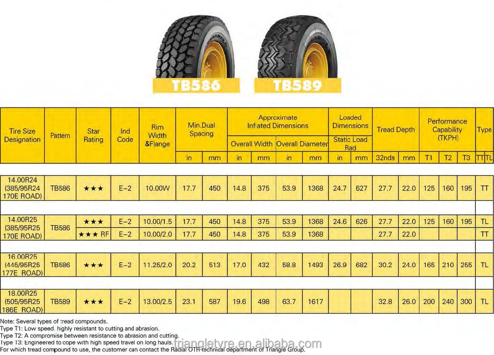 385/95r25 Triangle Mobile Crane Tires