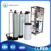 residential water softeners RO filter reviews