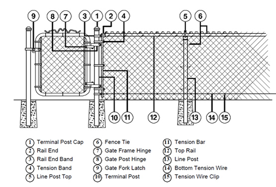 12m15m 18m 2m Pvc Galvanized Coated Chain Link Fence Used Chain