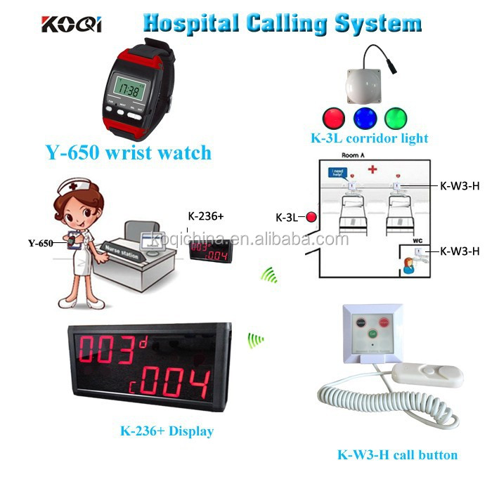 LED Display Clinic Nurse Calling Bell Emergency Service System Easy And Simple To Operate