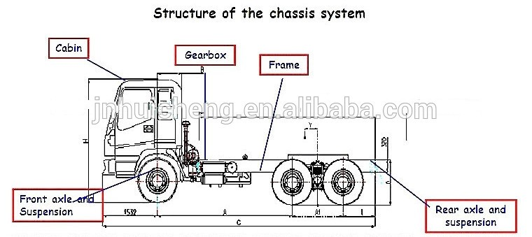 What Are The Parts Of A Tractor Trailer : Parts of a tractor trailer truck diagram auto