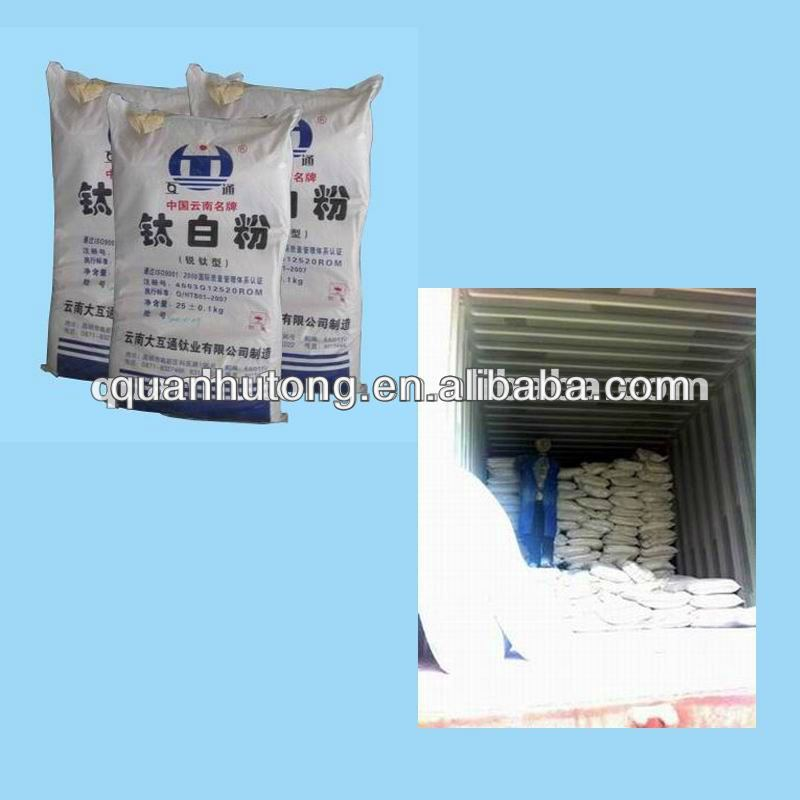 HTA120 Anatase tio2 for top class internal wall emulsion paint