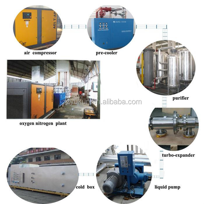 YUKUN oxygen nitrogen generating machine