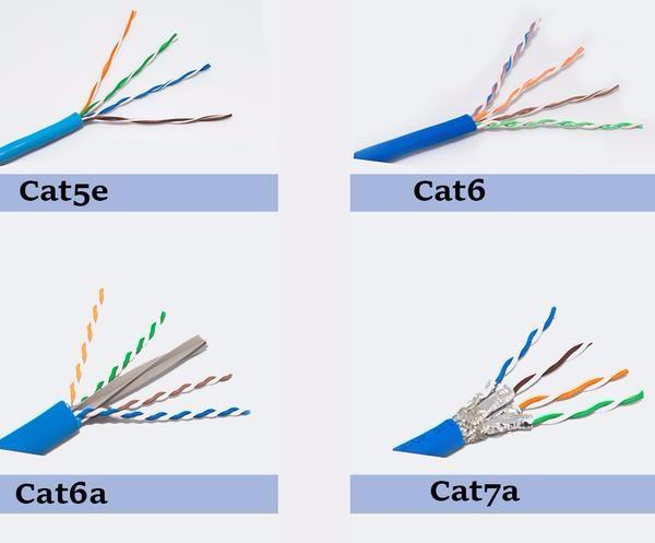 COPPER CCA 23/24/25/26AWG UTP FTP SFTP CAT 5 CAT5 CAT5E CAT6 CAT 6 CAT6A CAT7 Network ethernet cable