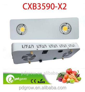 200w 400w 384w Cob Led Grow Light 225 Leds Panel Led Grow Light ...