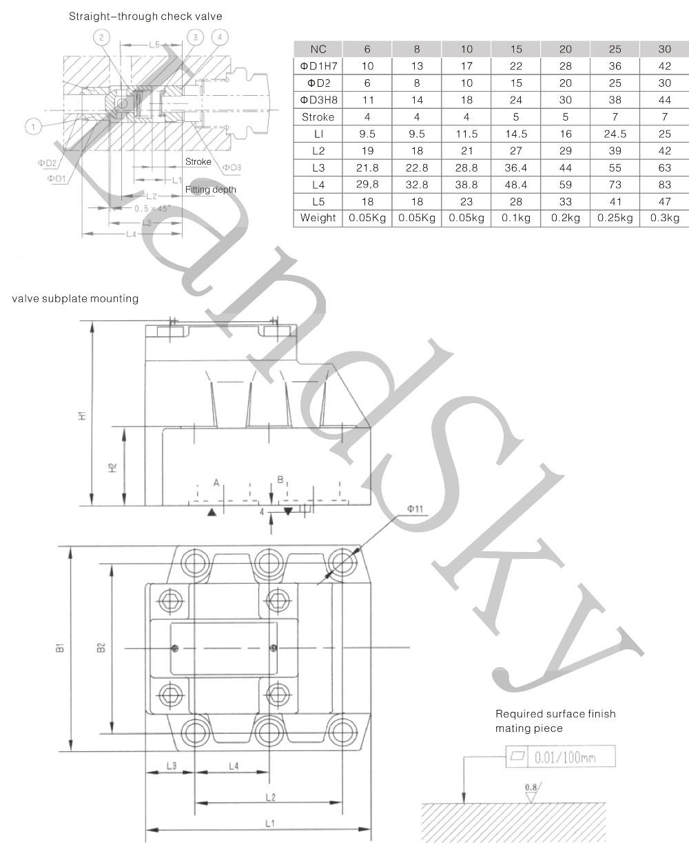L sv30ga1 30 cpg 10 04 50 cpg 10 e 04 50 non return hydraulic l sv30ga1 30 cpg 10 04 50 cpg 10 e biocorpaavc Choice Image