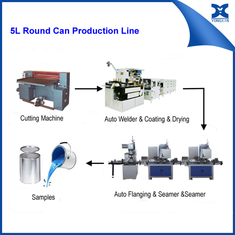Automatic 1-5L Round Paint Metal Tin Can Making Equipment