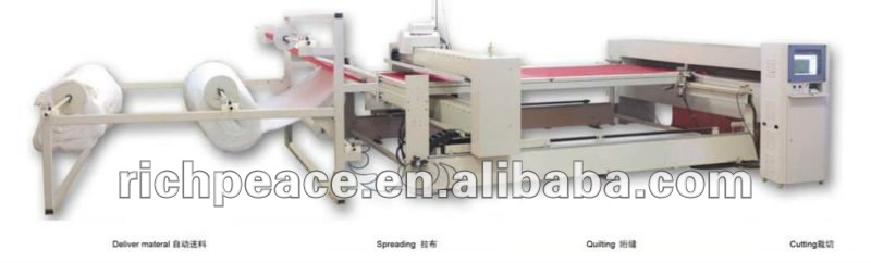 Richpeace Computerized  Quilting Machine with Lifting Head