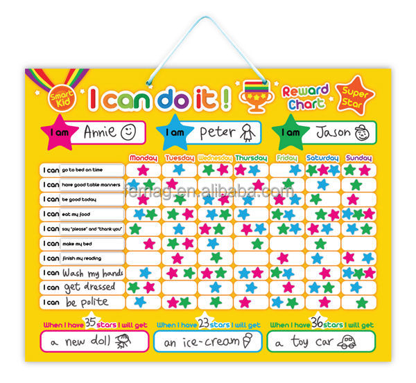 Kids Learning Charts Kids Learning Charts Suppliers And