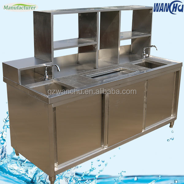 Industrial Kitchen Sink Cabinet Design With Doors/stainless Steel ...