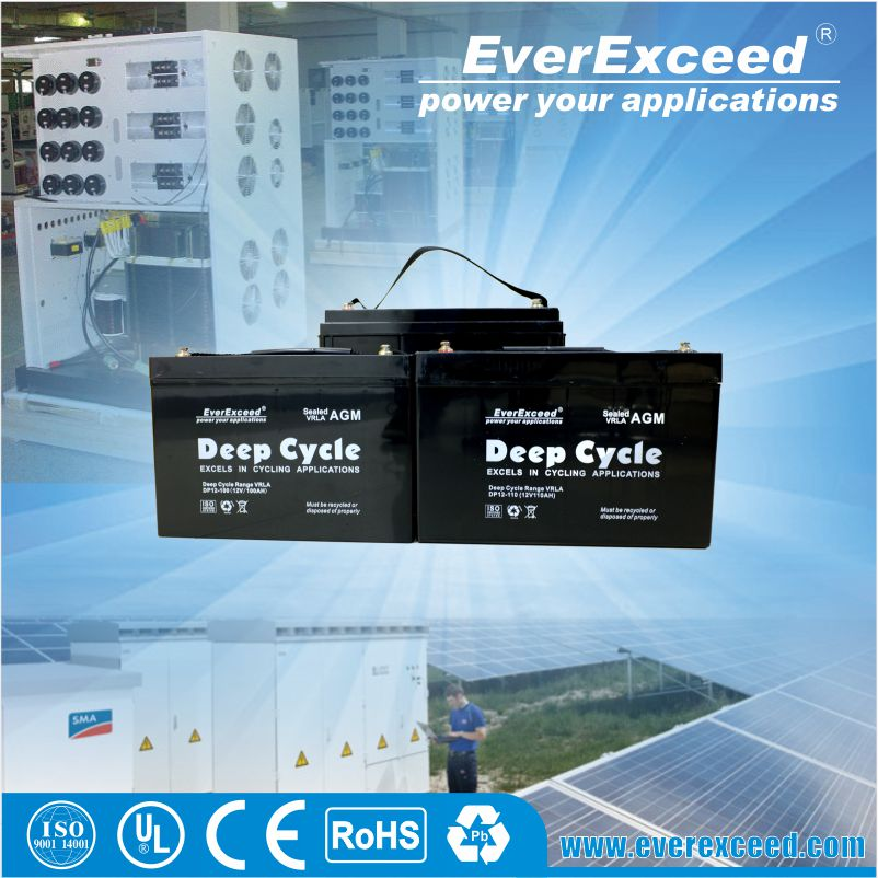 Hot sell Sealed VRLA high performance online ups 110v/220v exide ups battery 12v 7ah