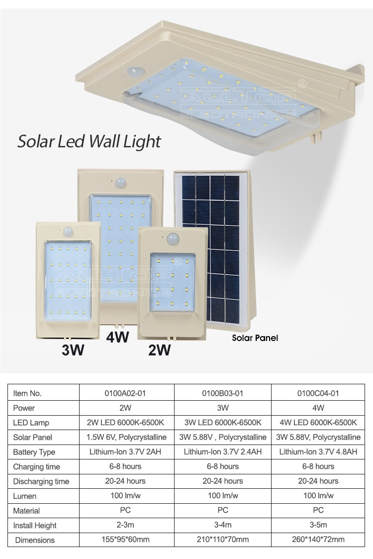 ALLTOP outside solar lights high-end manufacturer-15