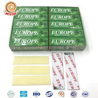 Wholesale xylitol mint chewing gum