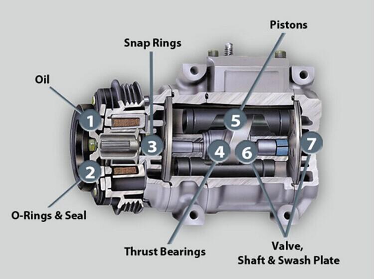 Rebuilt Auto Ac Compressors >> Best Sell Portable Air Conditioner Pc200 7 Car Ac Air Conditioner Compressor Buy Ac Compressors Portable Air Conditioner For Cars Auto Compressor